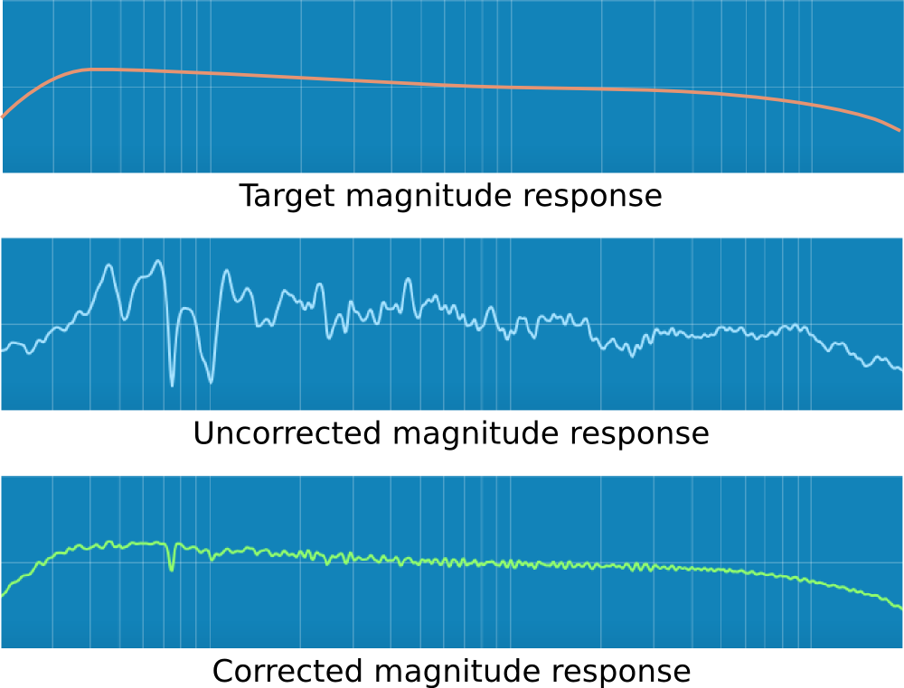 振幅周波数特性3パターン画像