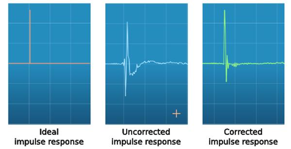 インパルス応答3パターン画像