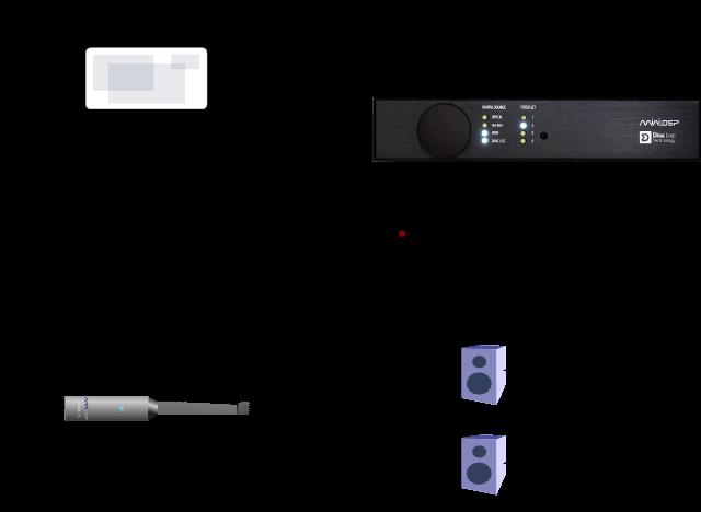 DDRC-22D接続例画像