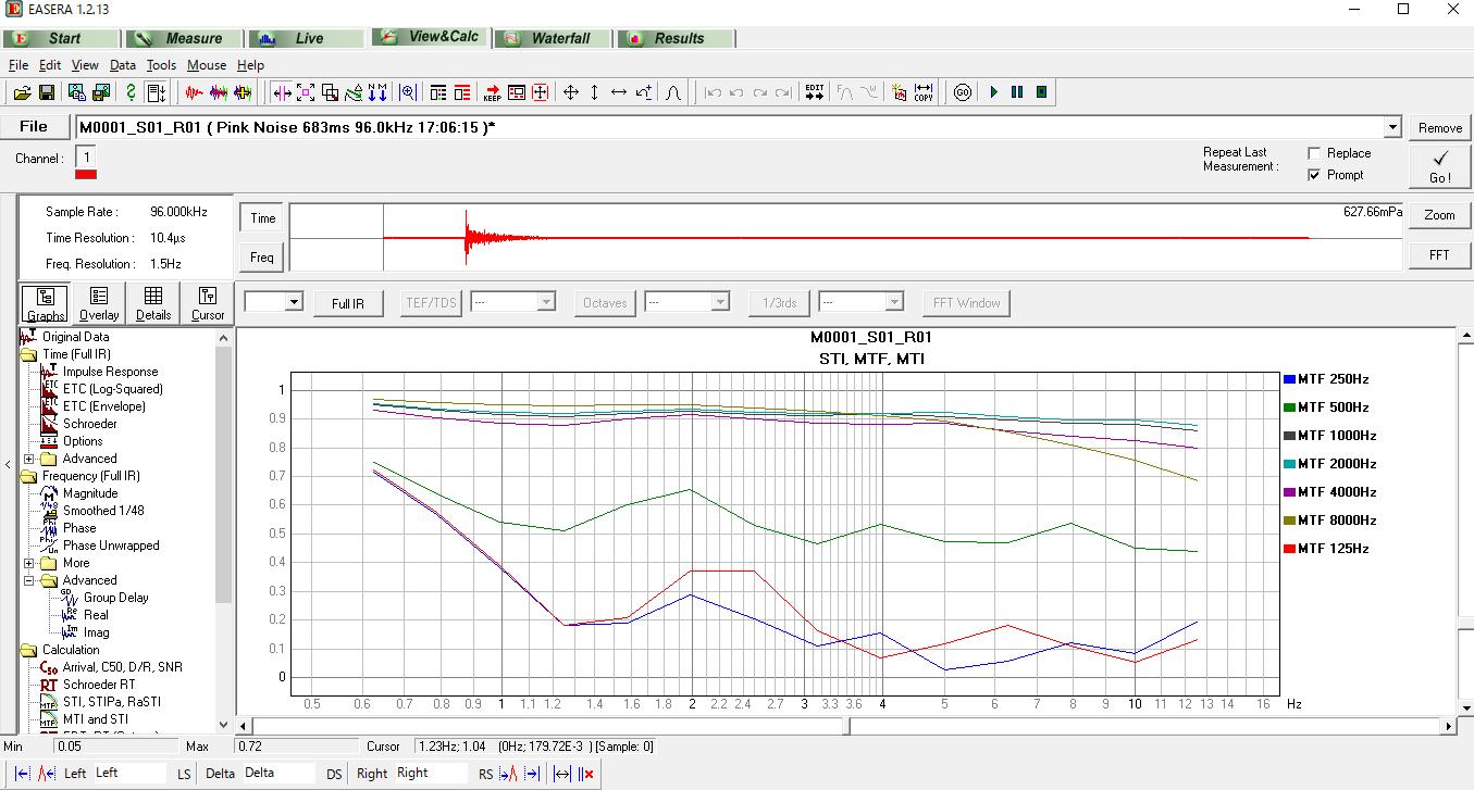 EASERA解析メニューと結果の画面