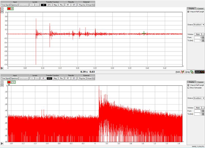 SysTuneのリアルタイムインパルス応答とエネルギー時間カーブ・ETCの画像