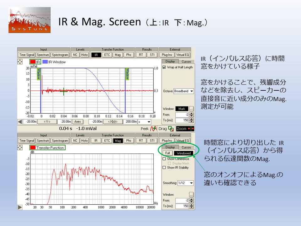 IR & Mag. 画面紹介画像