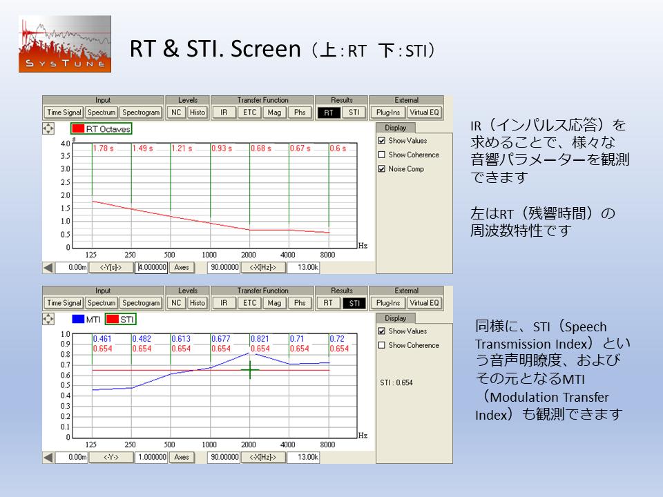 RT,STI 画面紹介画像