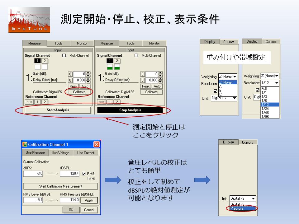 SysTune Pro測定開始説明画像