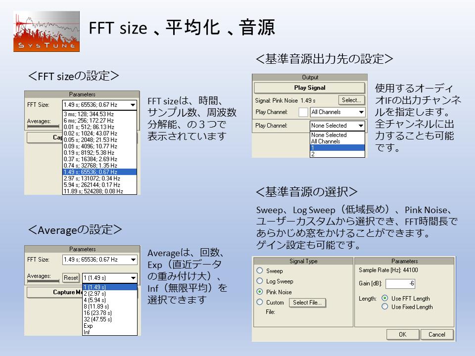 7.FFTベースで測定するために説明画像