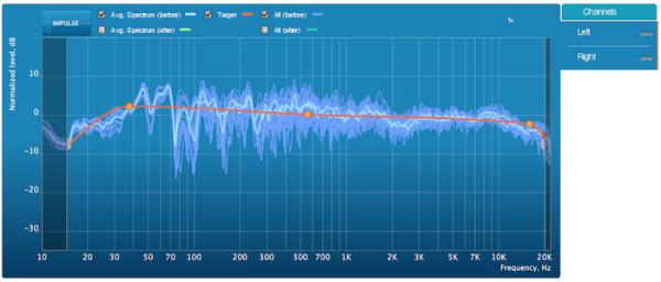 umik-1-dirac-measured