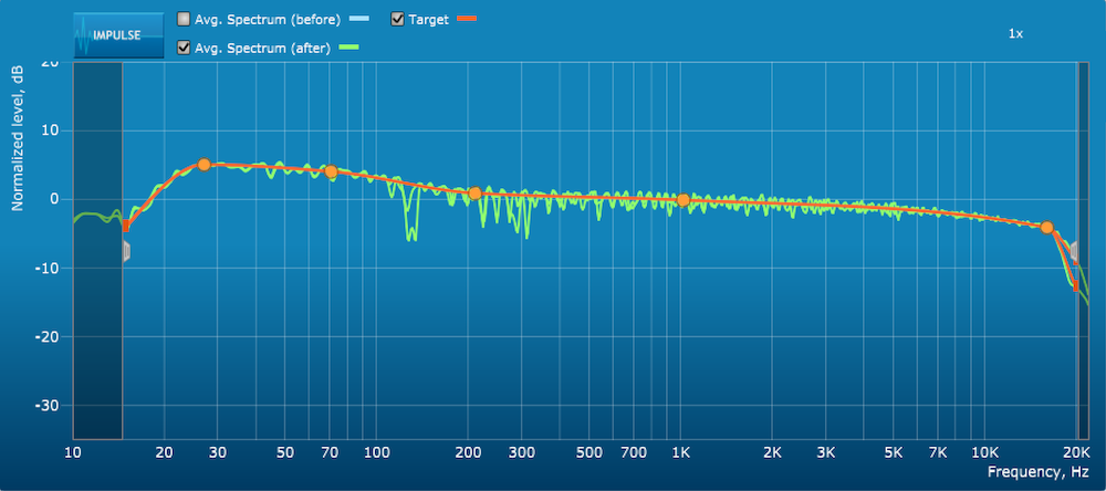 補正後の振幅周波数特性画像