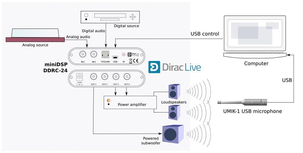 DDRC-24_音響測定図